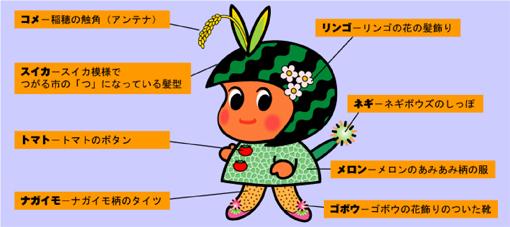 つがーるちゃん(つがる市農産物ブランド化推進会議)
